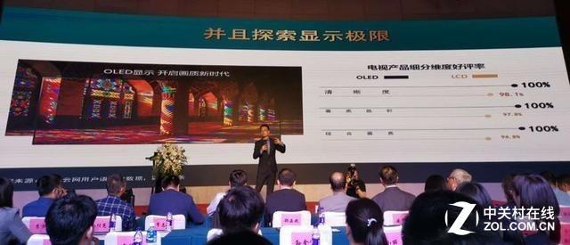 LGD牵手京东组建OLED联盟的意义何在?