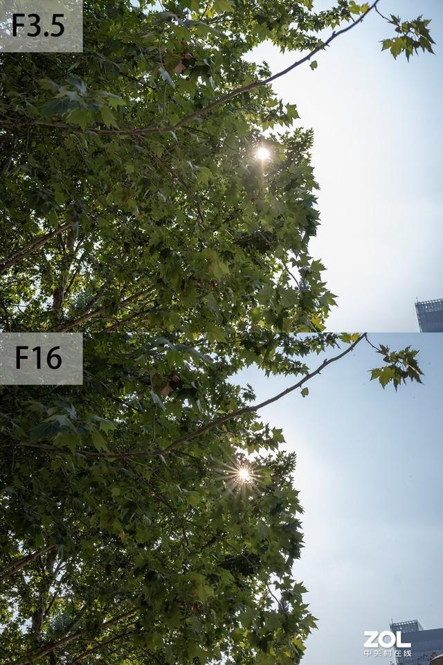 """中画幅也能用上""""饼干头"""" 富士GF50mm F3.5评测"""