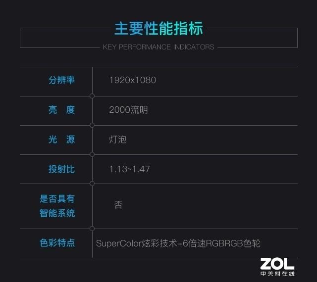 """优派PX727HD投影评测:开启炫彩新""""视""""界"""