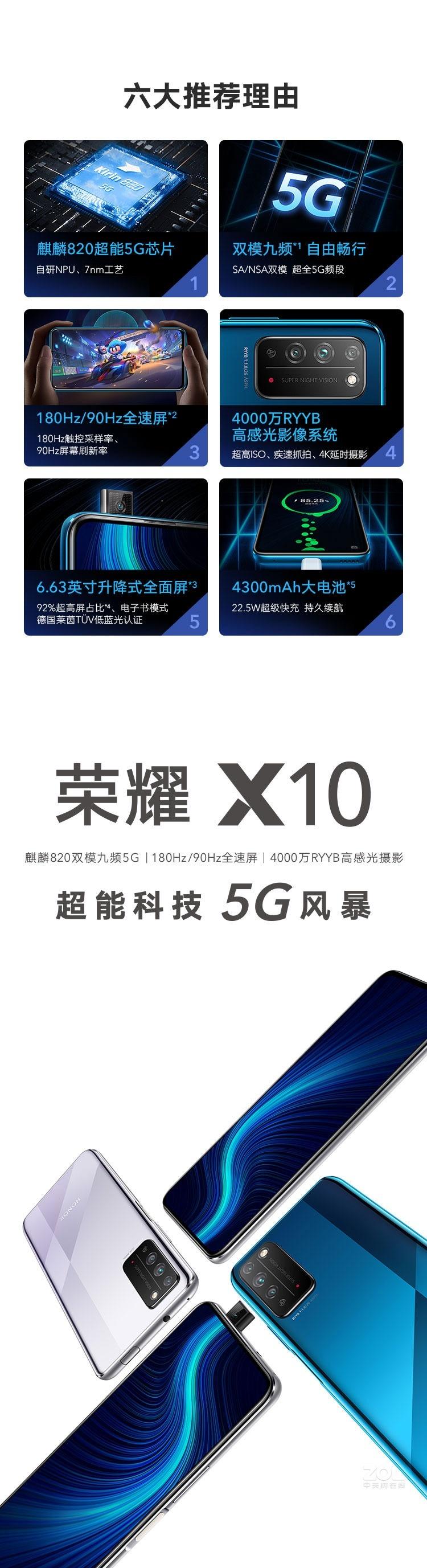 荣耀X10(6GB/128GB/全网通/5G版)评测图解产品亮点图片1