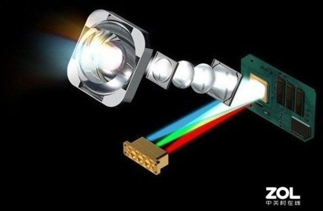 新光源崛起 为何灯泡投影机还没有消失?