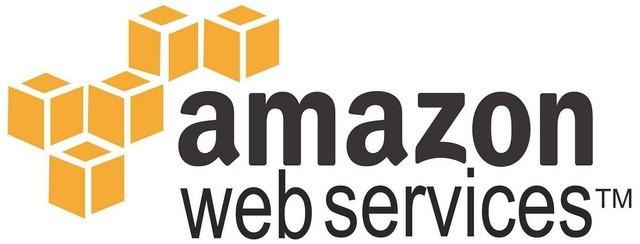 亚马逊云服务AWS将使用AI预测F1 2020比赛结果