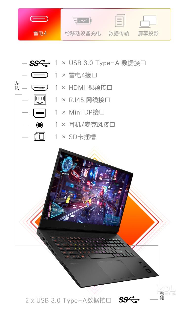 惠普暗影精灵7 Plus(i7 11800H/16GB/1TB/RTX3060)评测图解产品亮点图片20